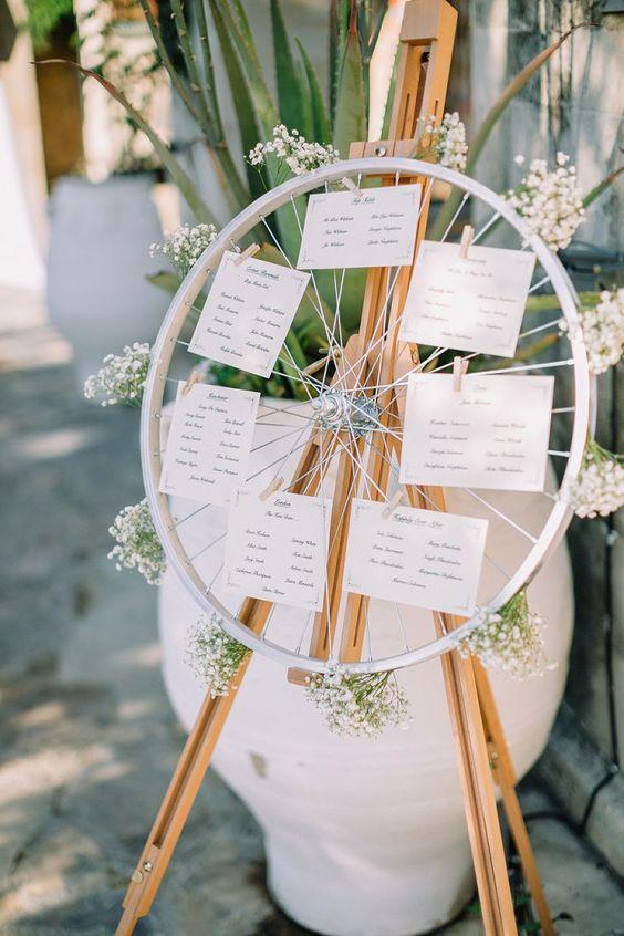 pomysły na plan stołów weselnych